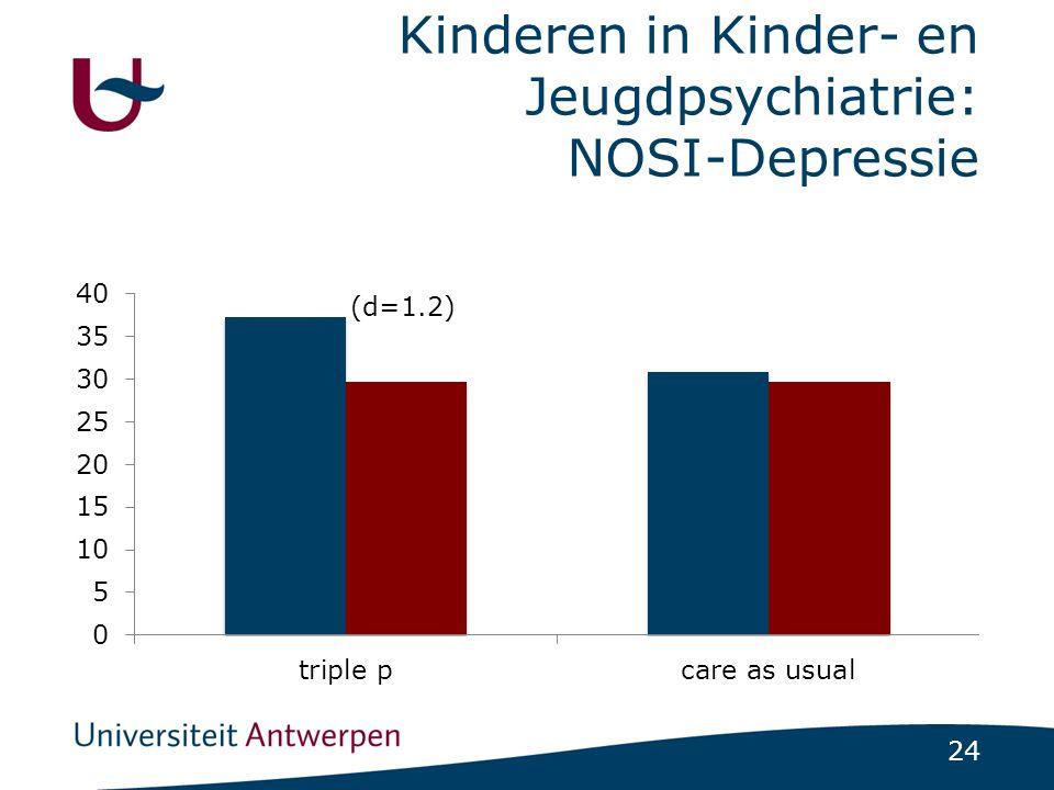 Kinderen in Kinder- en Jeugdpsychiatrie: NOSI-Depressie