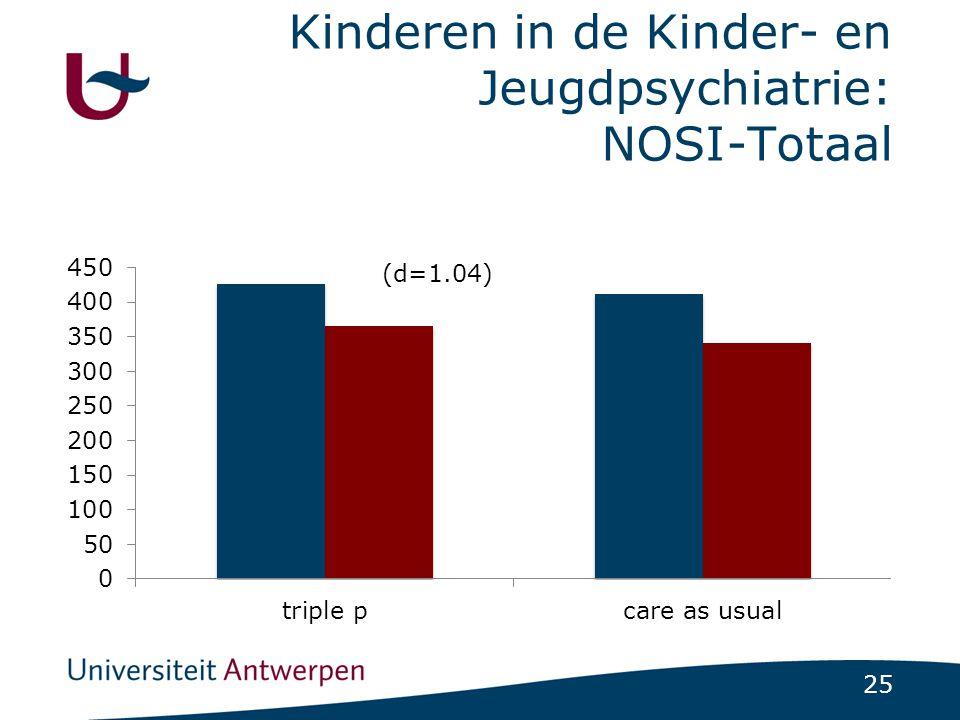 Kinderen in de Kinder- en Jeugdpsychiatrie: NOSI-Totaal