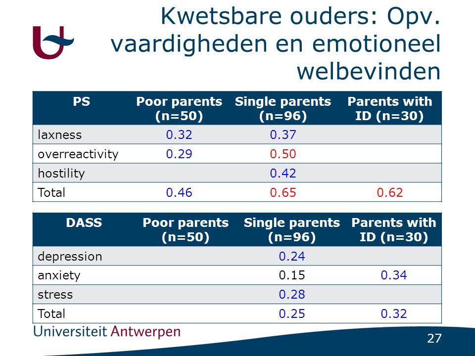 Kwetsbare ouders: Opv. vaardigheden en emotioneel welbevinden