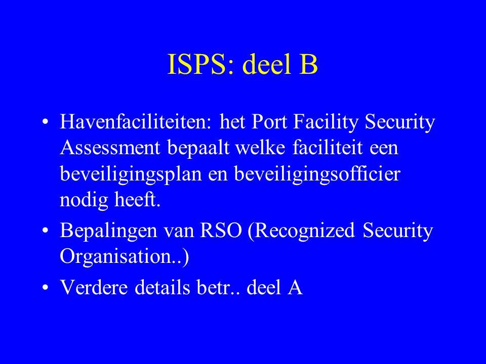 ISPS: deel B