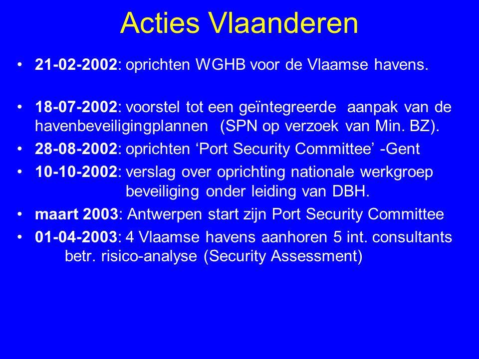 Acties Vlaanderen 21-02-2002: oprichten WGHB voor de Vlaamse havens.