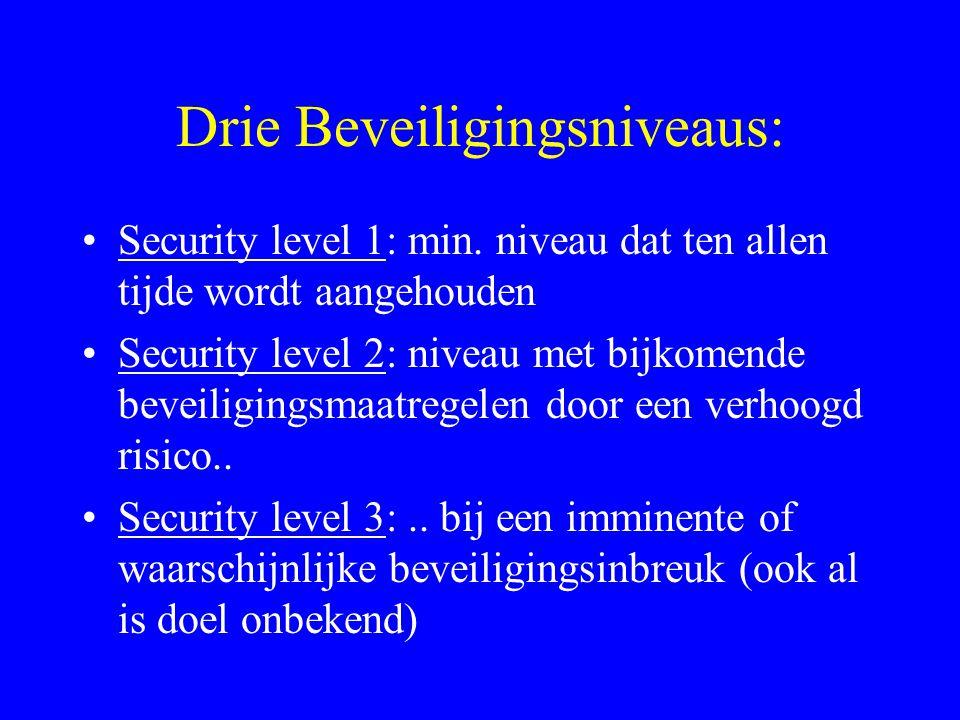Drie Beveiligingsniveaus:
