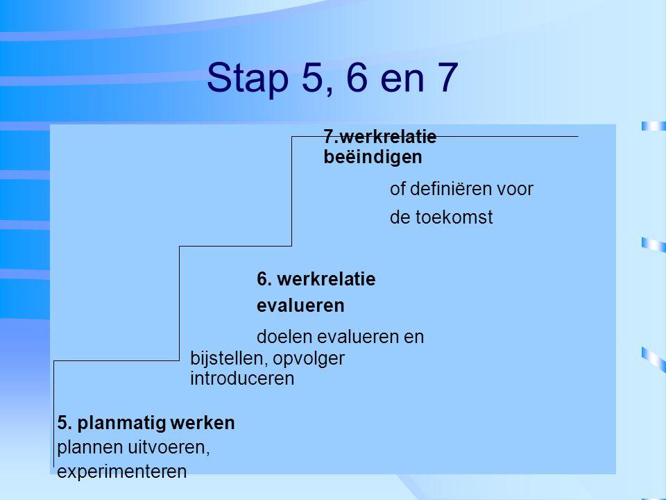 Stap 5, 6 en 7 of definiëren voor de toekomst 6. werkrelatie