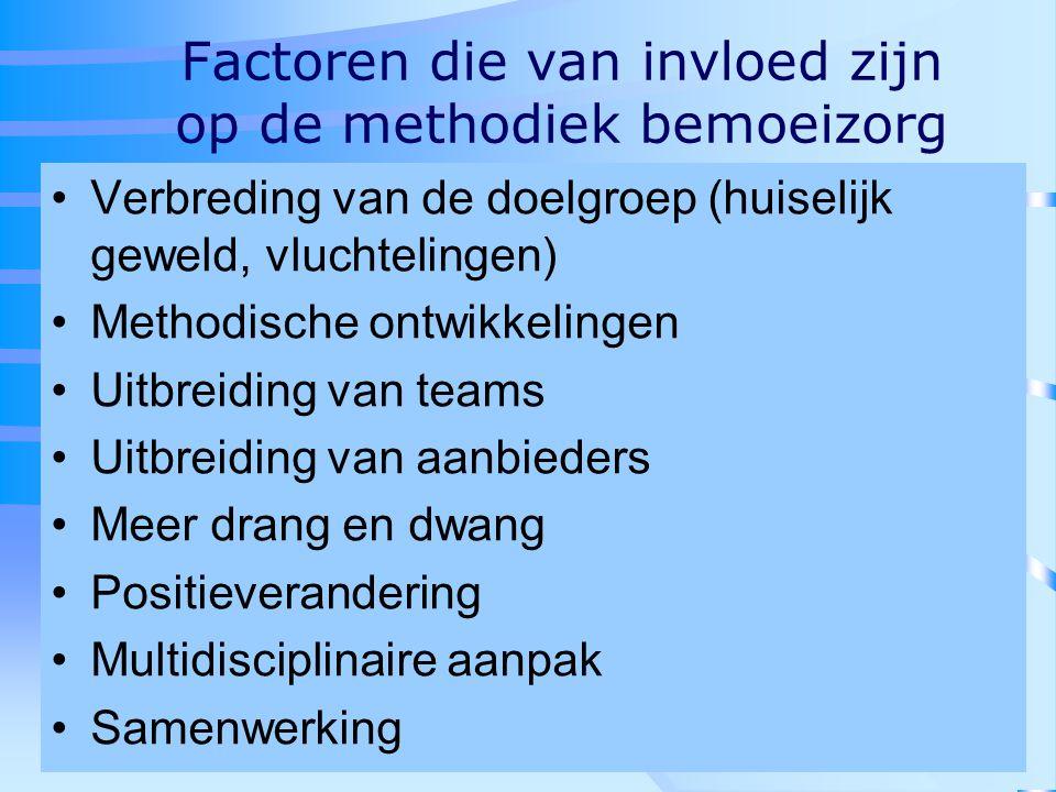 Factoren die van invloed zijn op de methodiek bemoeizorg