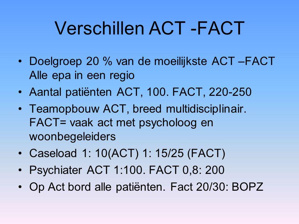 Verschillen ACT -FACT Doelgroep 20 % van de moeilijkste ACT –FACT Alle epa in een regio. Aantal patiënten ACT, 100. FACT, 220-250.