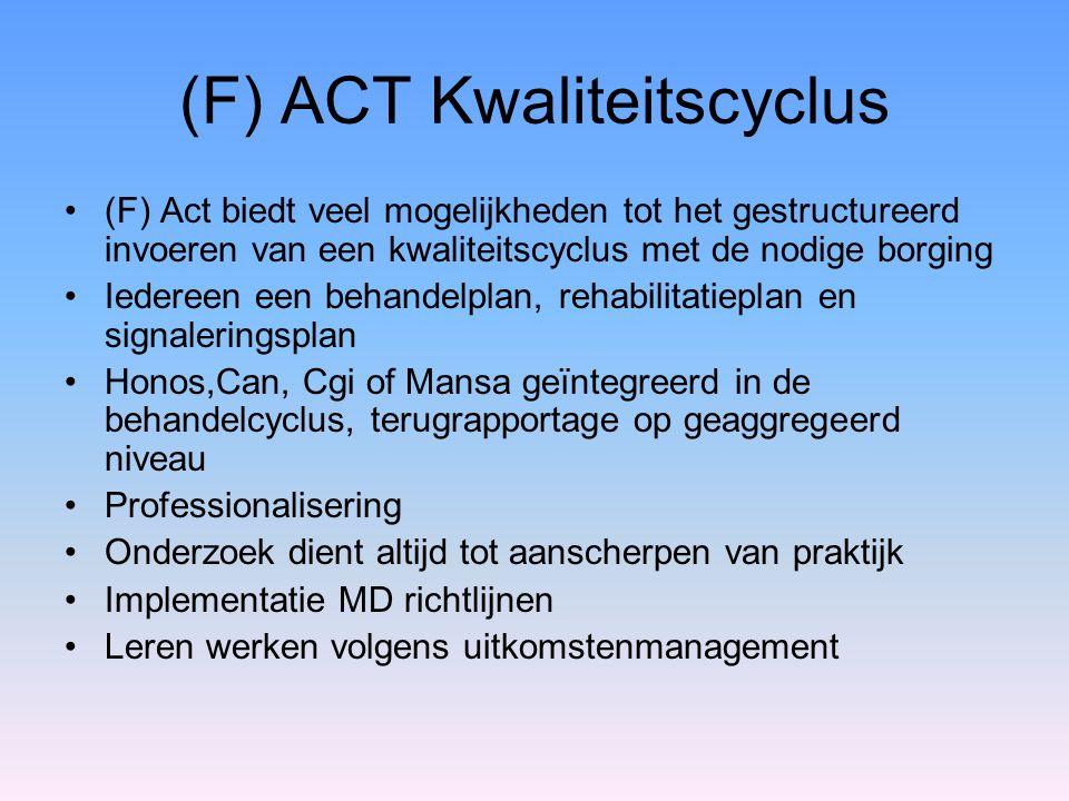 (F) ACT Kwaliteitscyclus