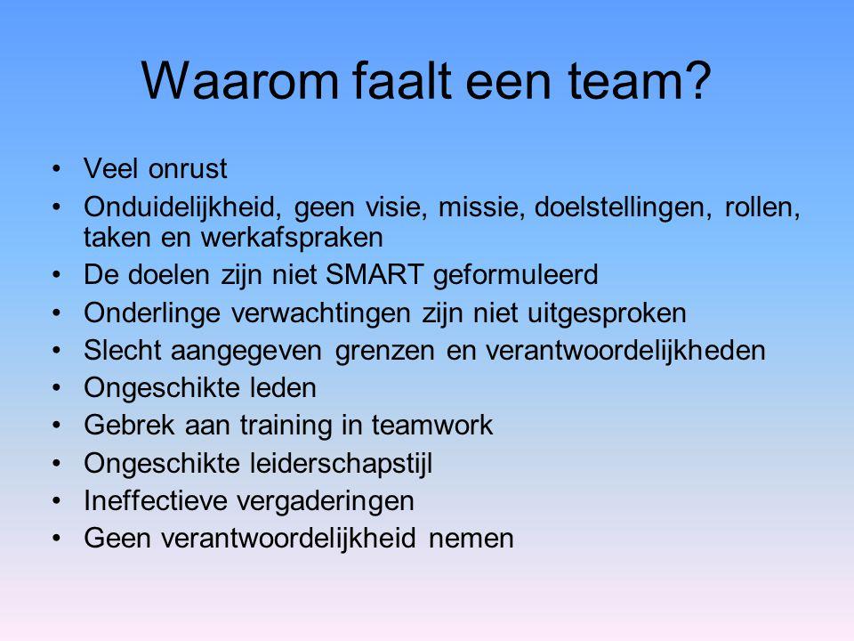 Waarom faalt een team Veel onrust