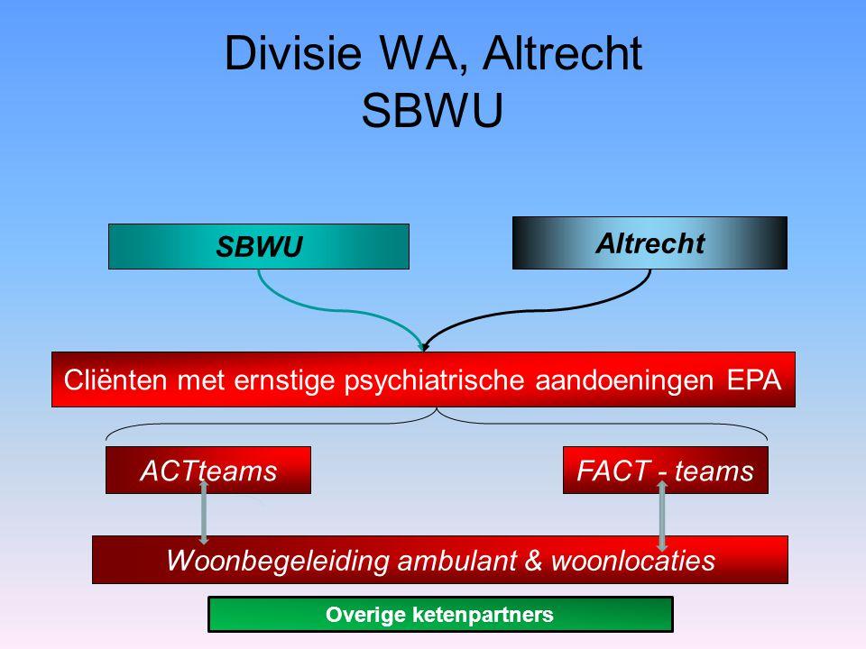 Divisie WA, Altrecht SBWU