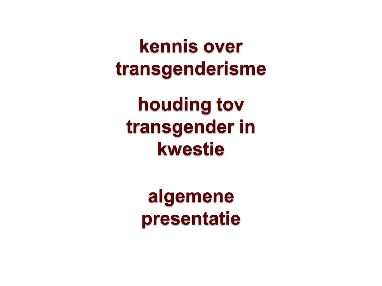 kennis over transgenderisme houding tov transgender in kwestie