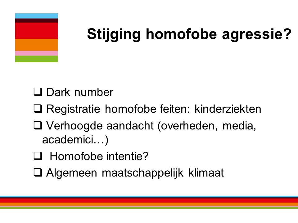 Stijging homofobe agressie