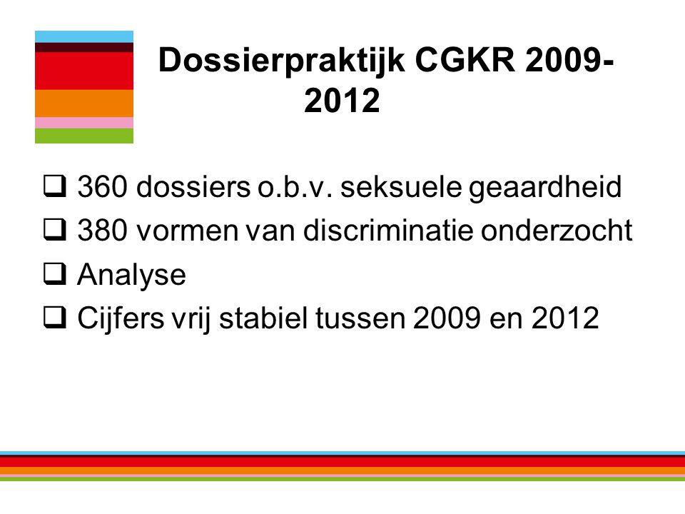 Dossierpraktijk CGKR 2009-2012
