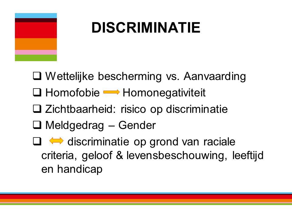 DISCRIMINATIE Wettelijke bescherming vs. Aanvaarding
