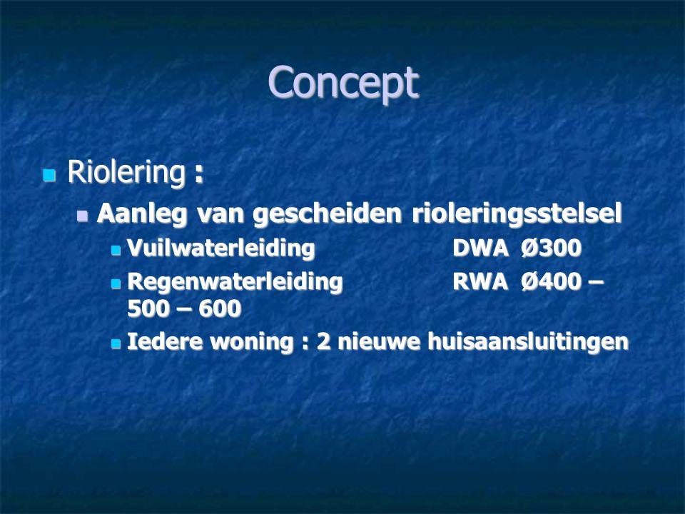 Concept Riolering : Aanleg van gescheiden rioleringsstelsel