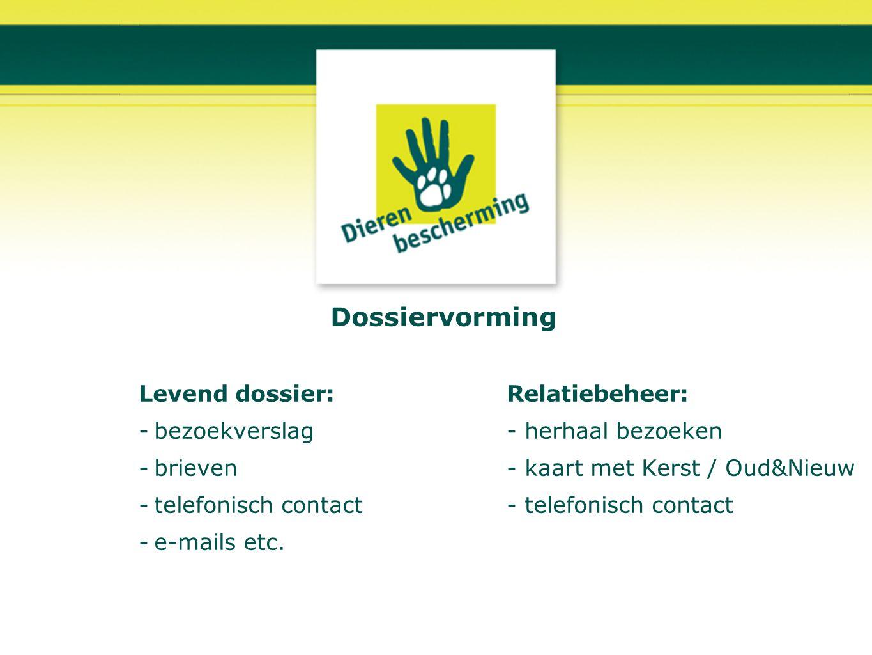 Dossiervorming Levend dossier: Relatiebeheer: