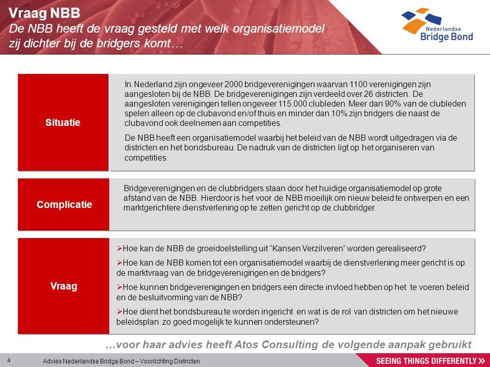 Vraag NBB De NBB heeft de vraag gesteld met welk organisatiemodel zij dichter bij de bridgers komt…