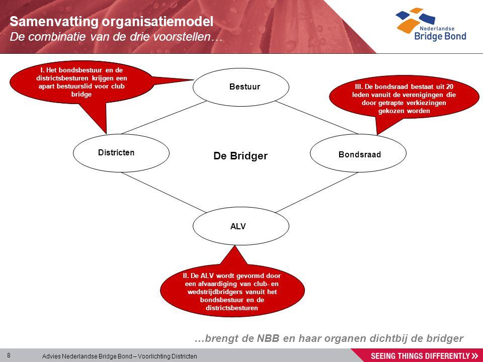 Samenvatting organisatiemodel De combinatie van de drie voorstellen…