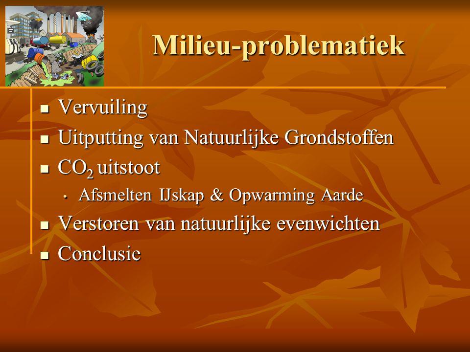 Milieu-problematiek Vervuiling Uitputting van Natuurlijke Grondstoffen