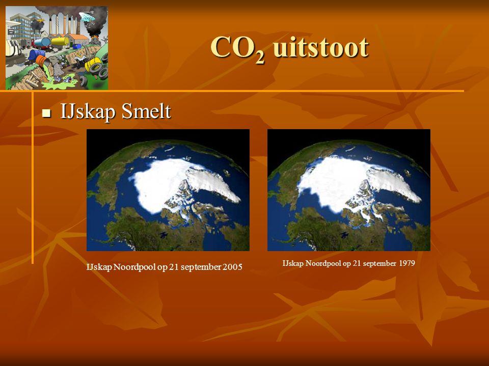 CO2 uitstoot IJskap Smelt IJskap Noordpool op 21 september 2005