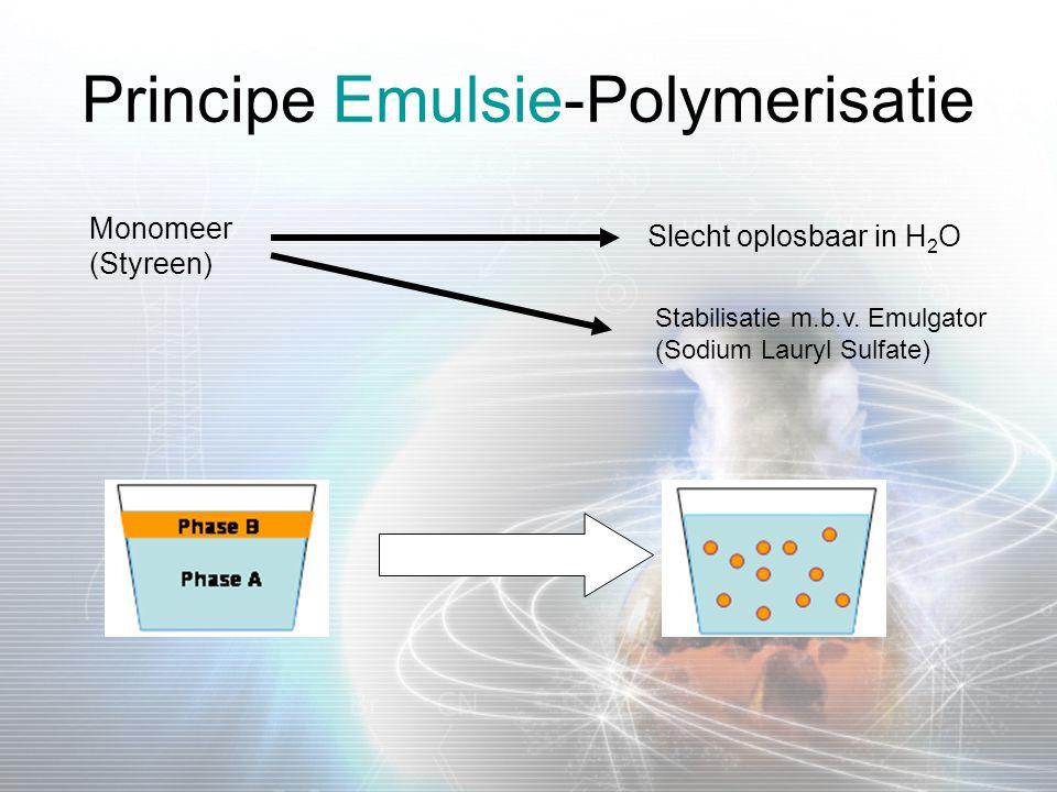 Principe Emulsie-Polymerisatie