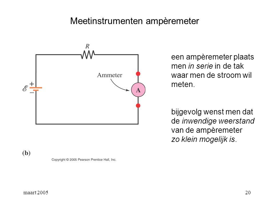 Meetinstrumenten ampèremeter