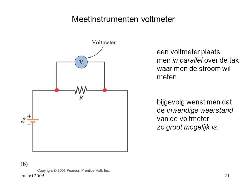 Meetinstrumenten voltmeter