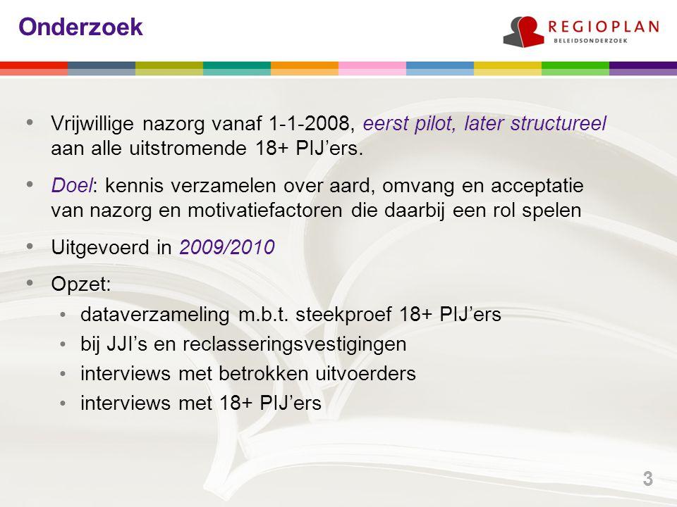 Onderzoek Vrijwillige nazorg vanaf 1-1-2008, eerst pilot, later structureel aan alle uitstromende 18+ PIJ'ers.