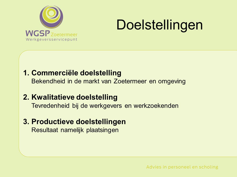 Doelstellingen Commerciële doelstelling Bekendheid in de markt van Zoetermeer en omgeving.