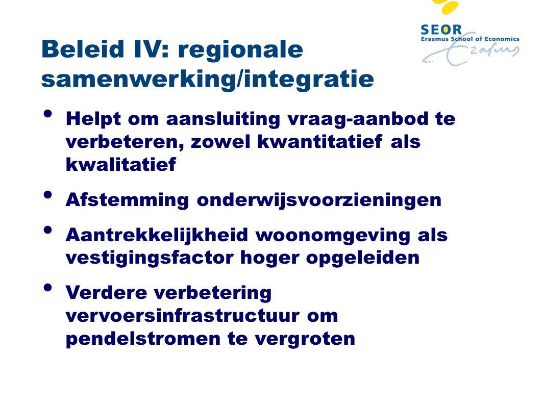 Beleid IV: regionale samenwerking/integratie