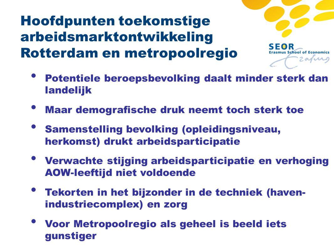 Hoofdpunten toekomstige arbeidsmarktontwikkeling Rotterdam en metropoolregio