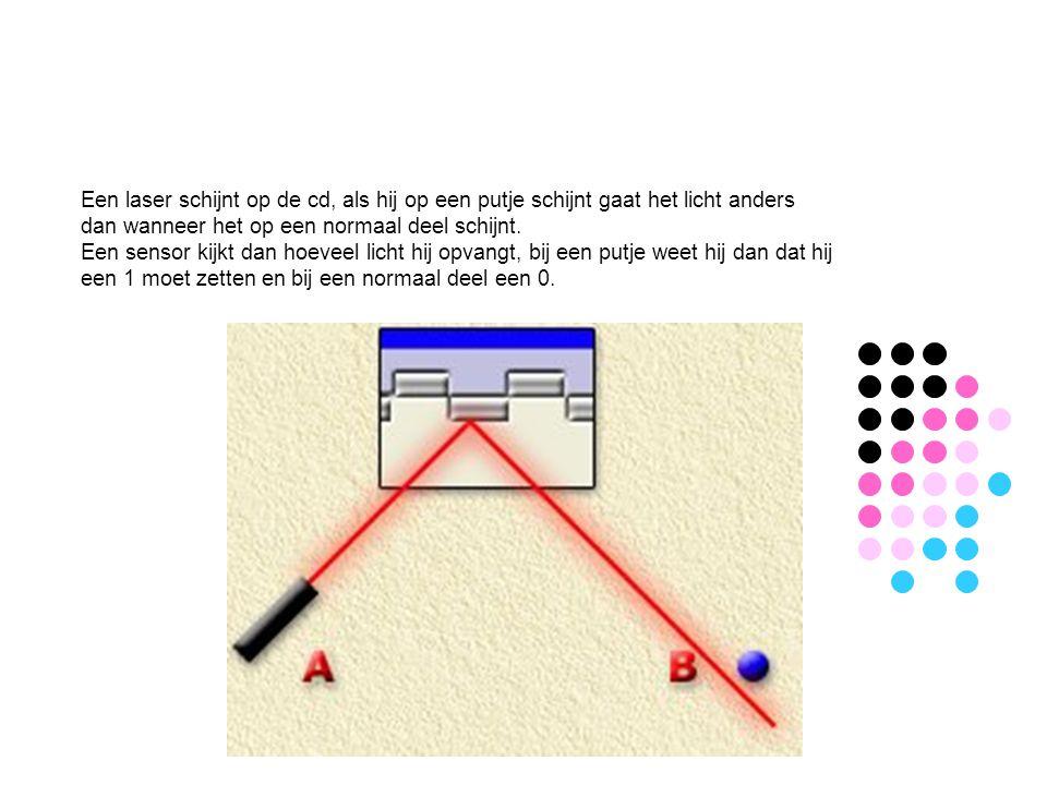 Een laser schijnt op de cd, als hij op een putje schijnt gaat het licht anders dan wanneer het op een normaal deel schijnt.
