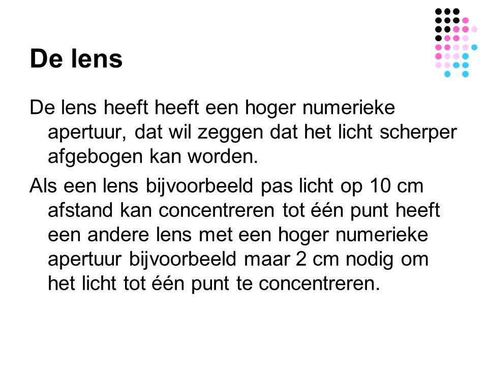 De lens De lens heeft heeft een hoger numerieke apertuur, dat wil zeggen dat het licht scherper afgebogen kan worden.