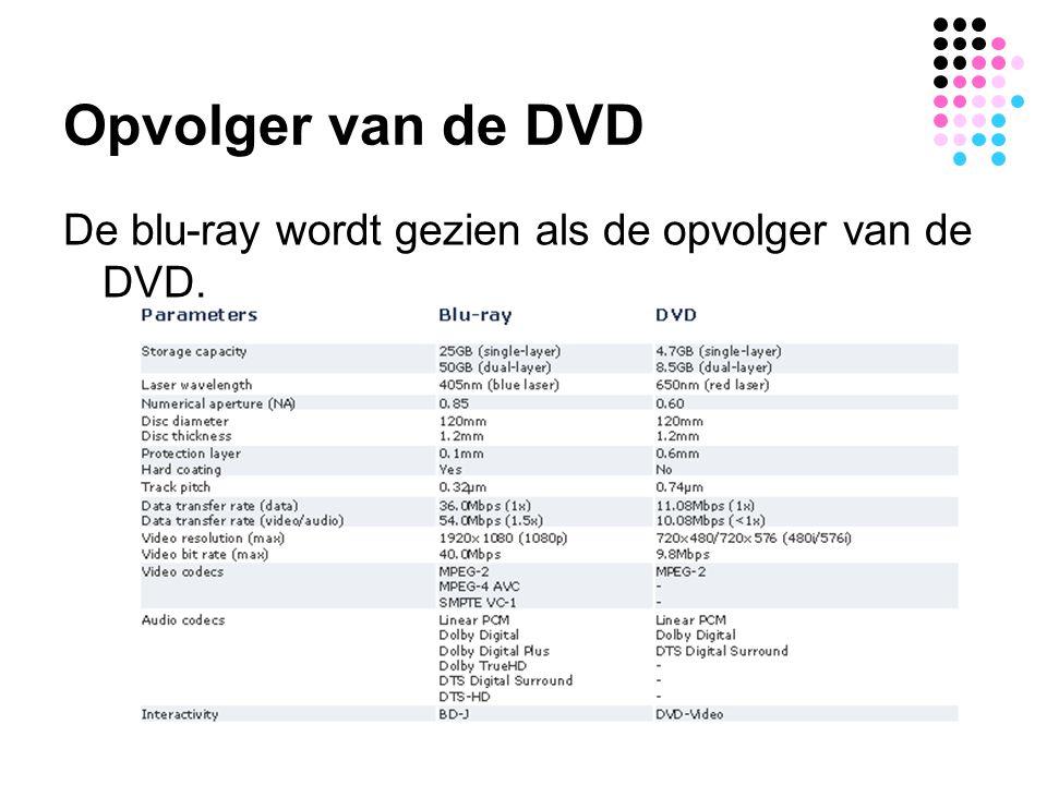 Opvolger van de DVD De blu-ray wordt gezien als de opvolger van de DVD.