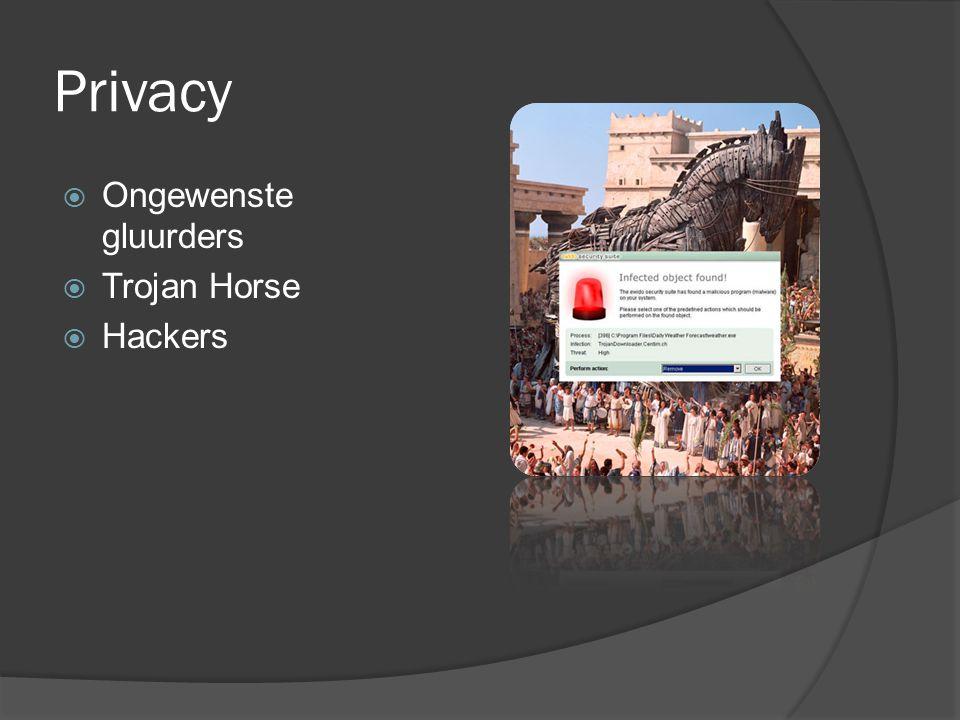 Privacy Ongewenste gluurders Trojan Horse Hackers
