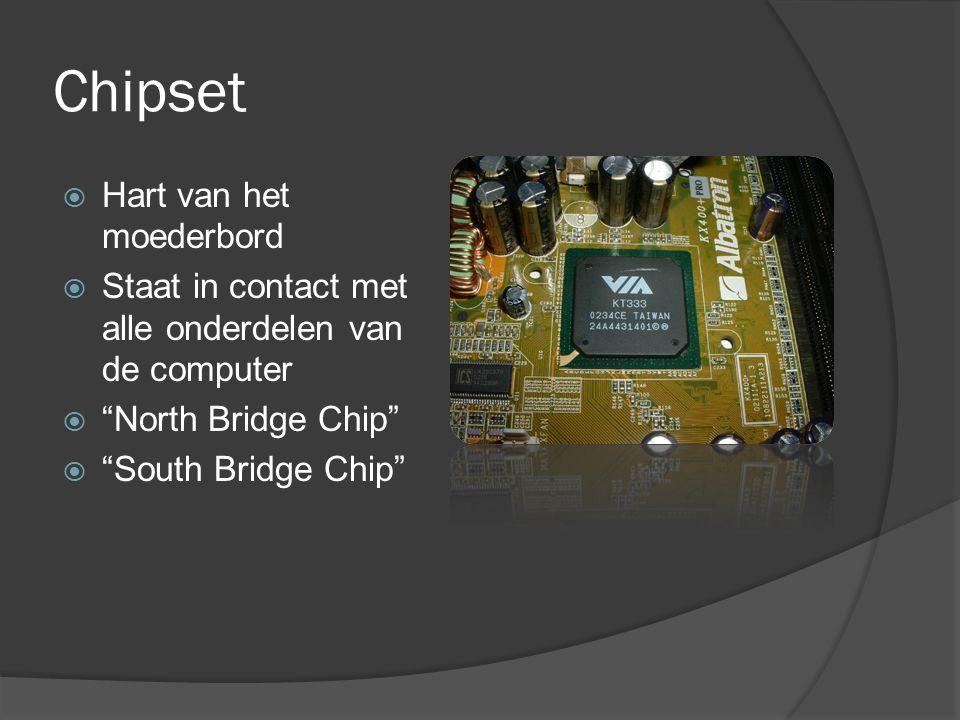 Chipset Hart van het moederbord