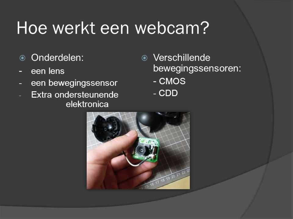 Hoe werkt een webcam Onderdelen: - een lens