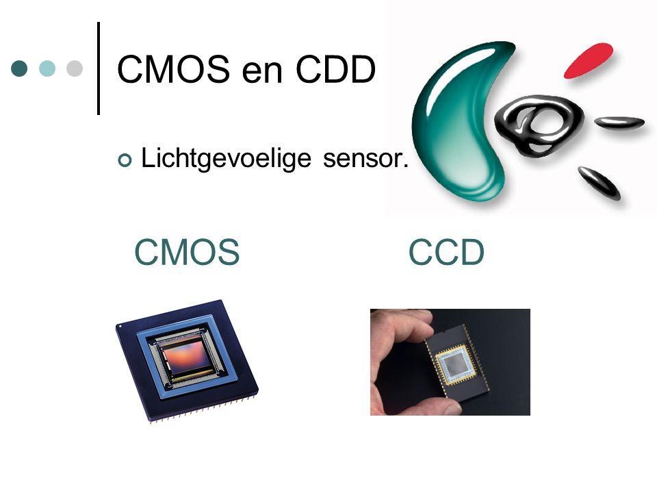 CMOS en CDD Lichtgevoelige sensor. CMOS CCD