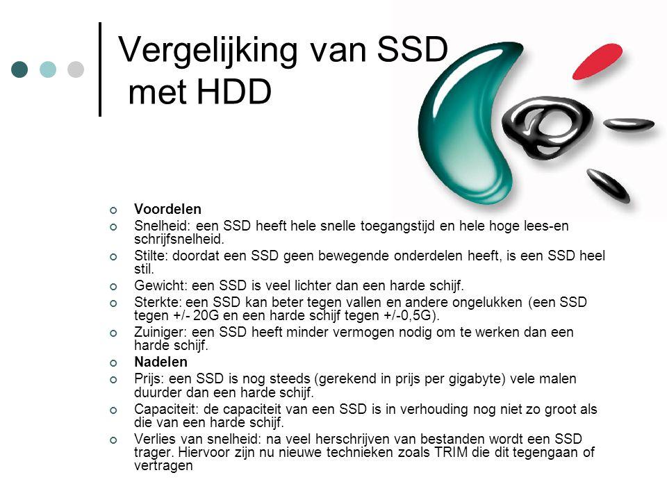 Vergelijking van SSD met HDD