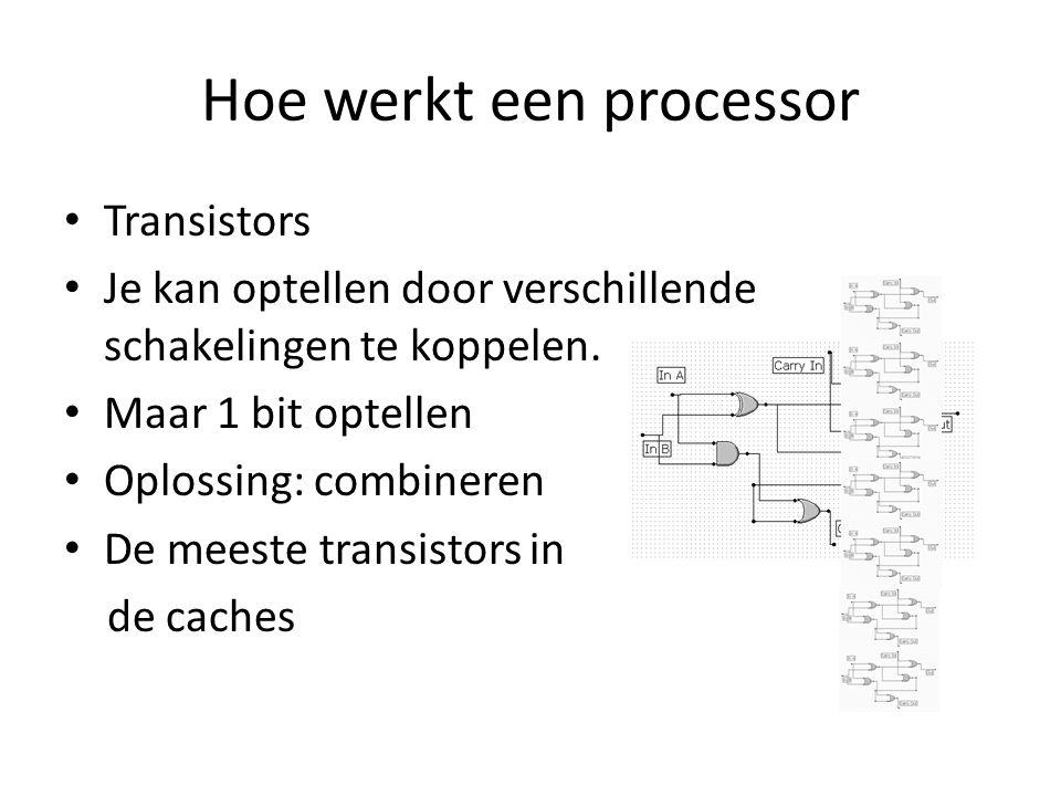 Hoe werkt een processor