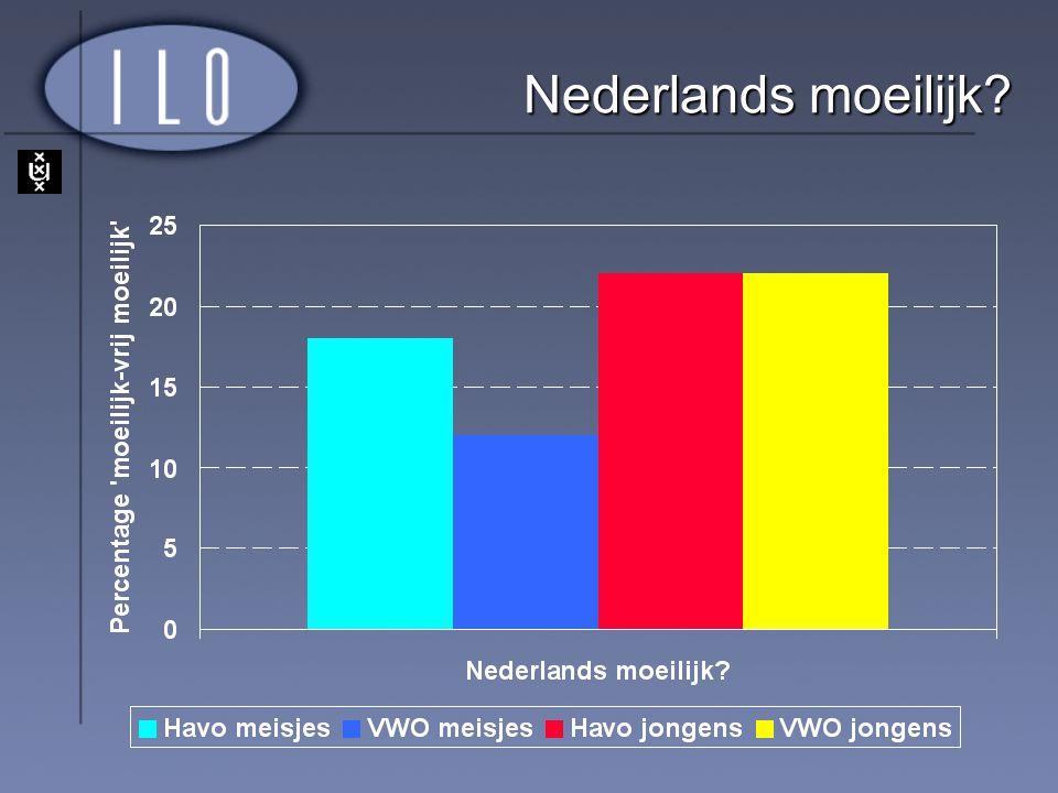 Nederlands moeilijk