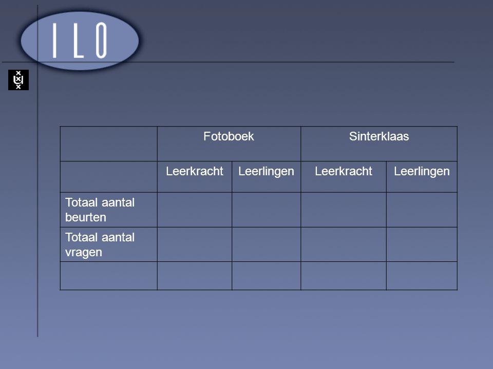 Fotoboek Sinterklaas Leerkracht Leerlingen Totaal aantal beurten Totaal aantal vragen