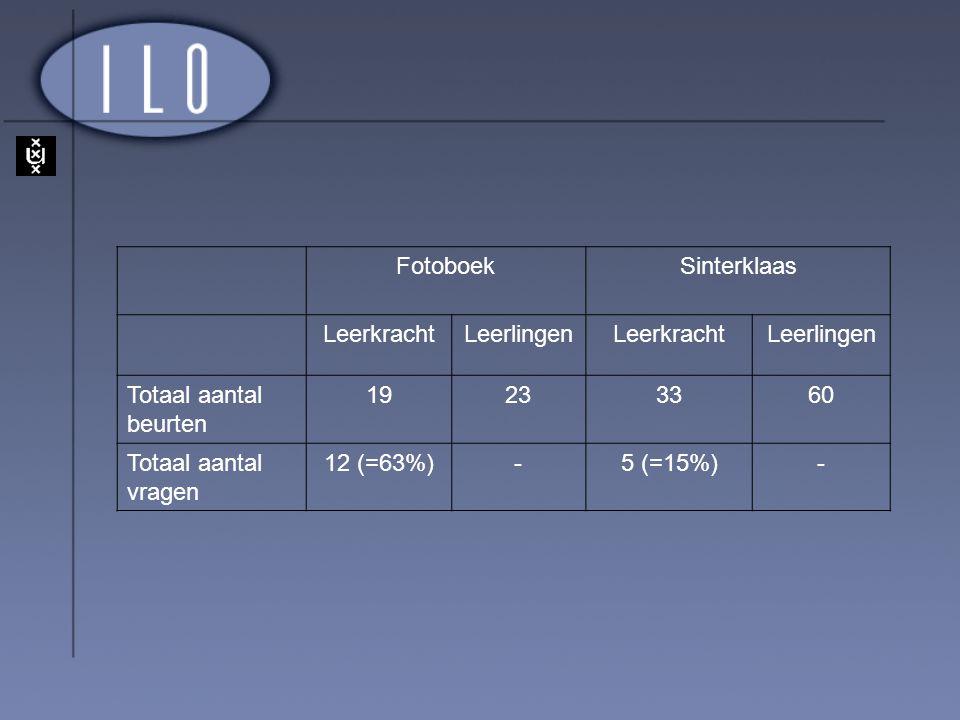Fotoboek Sinterklaas. Leerkracht. Leerlingen. Totaal aantal beurten. 19. 23. 33. 60. Totaal aantal vragen.