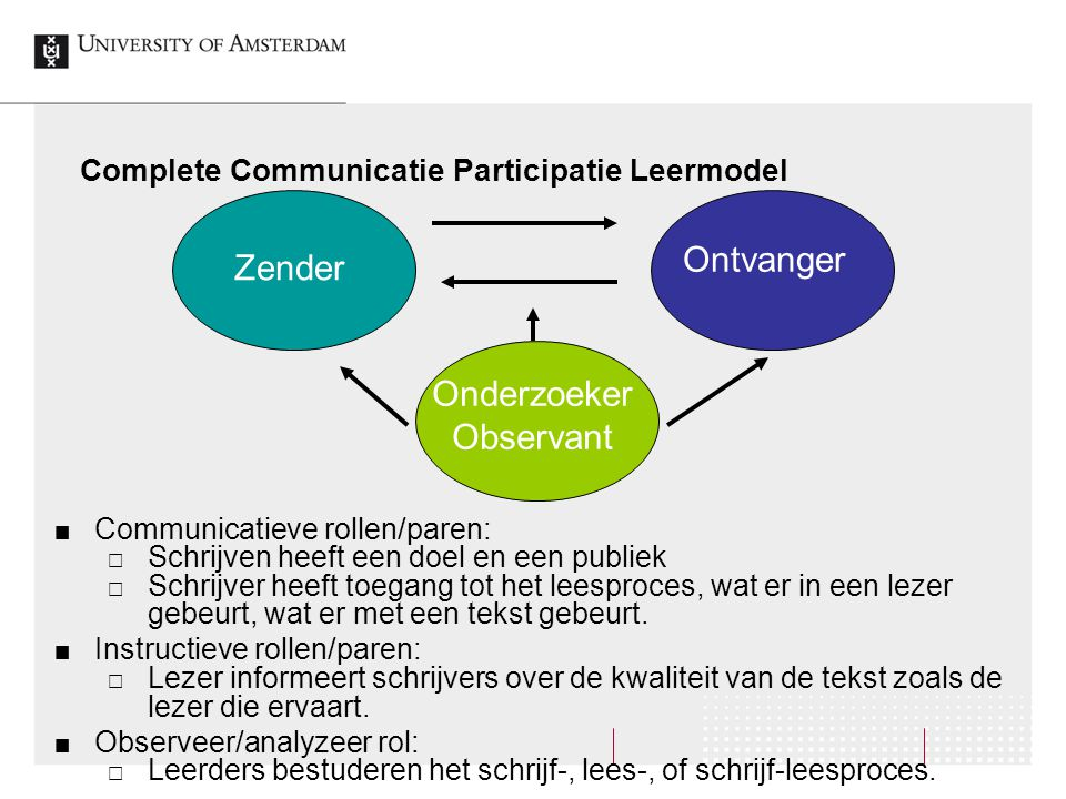 Complete Communicatie Participatie Leermodel