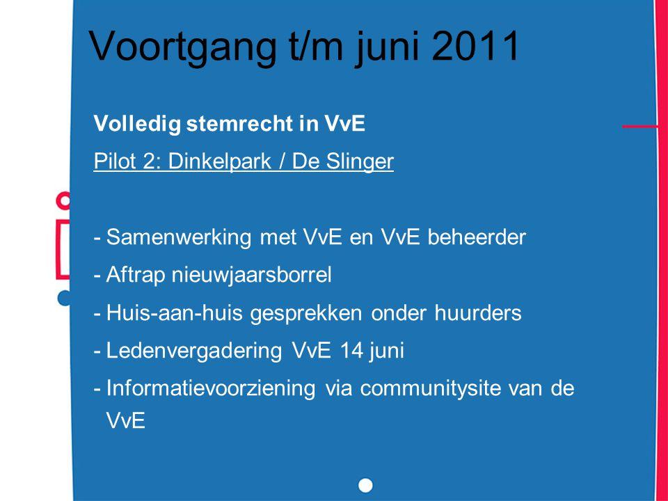 Voortgang t/m juni 2011 Volledig stemrecht in VvE