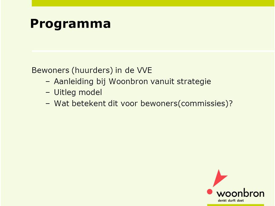 Programma Bewoners (huurders) in de VVE