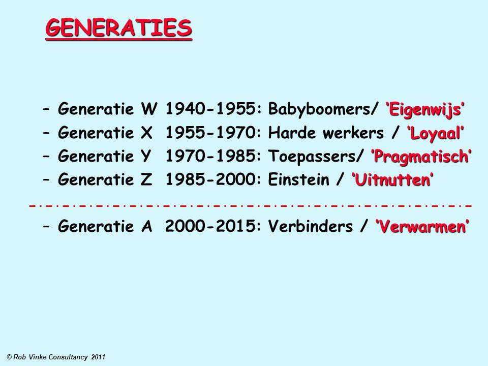 GENERATIES Generatie W 1940-1955: Babyboomers/ 'Eigenwijs'