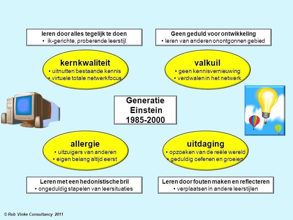 kernkwaliteit valkuil Generatie Einstein 1985-2000 allergie uitdaging