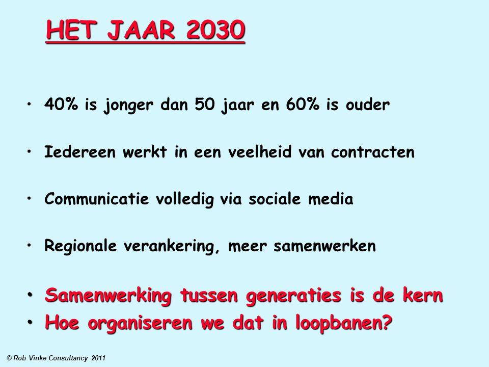 HET JAAR 2030 Samenwerking tussen generaties is de kern