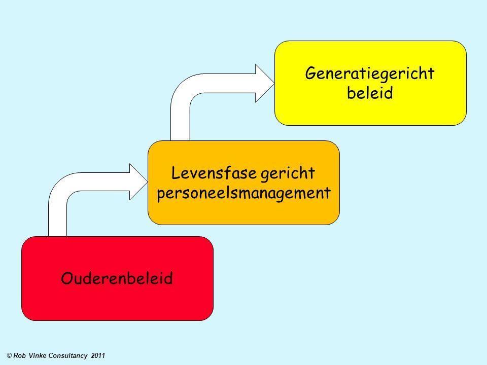 Generatiegericht beleid
