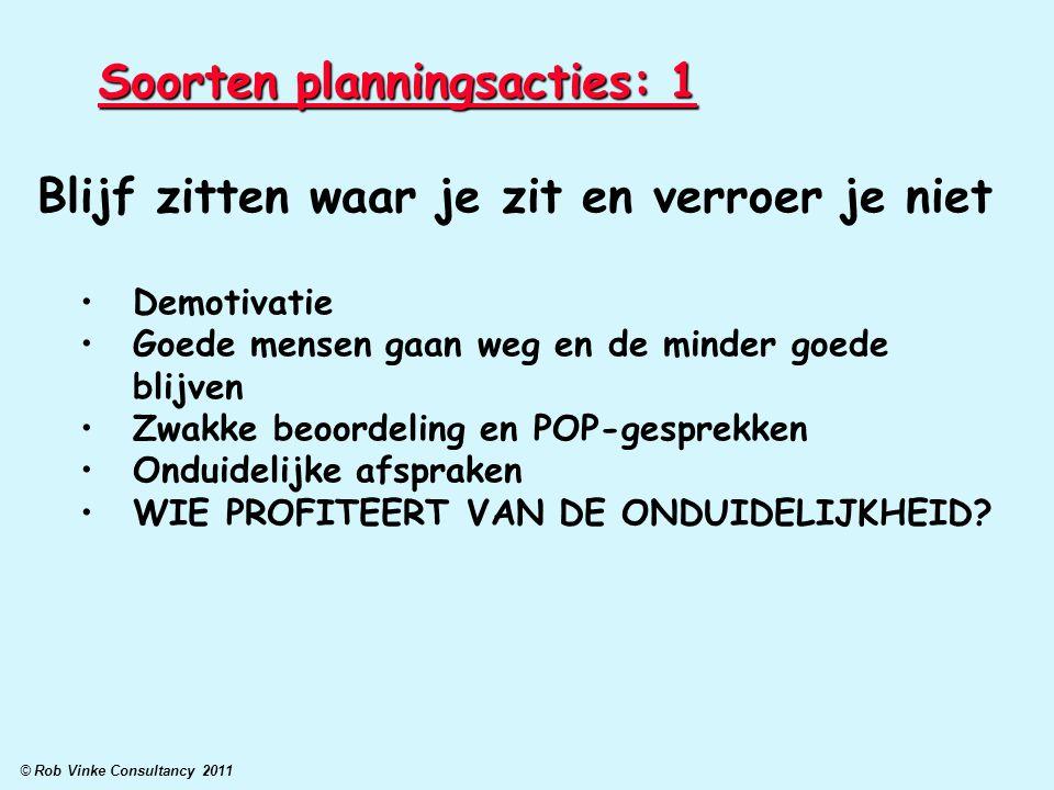 Soorten planningsacties: 1