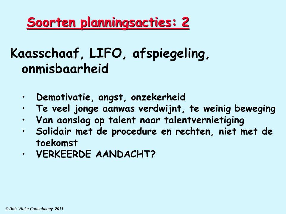 Soorten planningsacties: 2